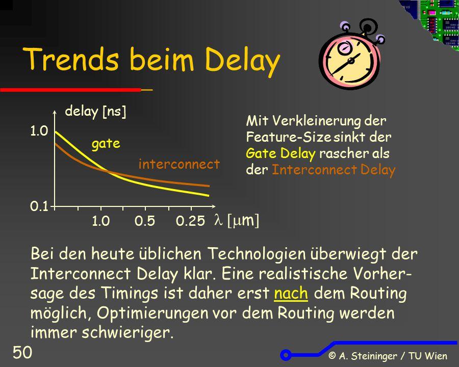 Trends beim Delay l [mm]